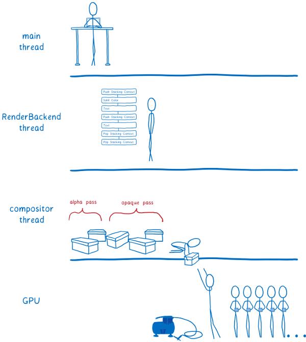 WebRender a Nightly-ban | Linux Mint Magyar Közösség